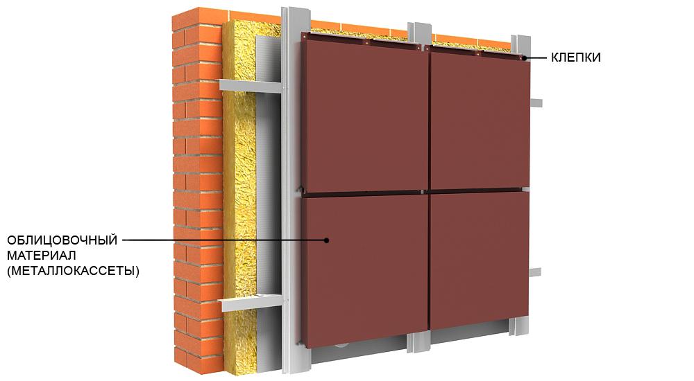 навесной фасад из металлокассет вес